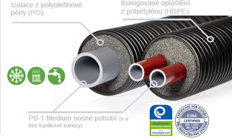 Představení systému Flexalen - Flexalen ČR 3c82dc7cc2